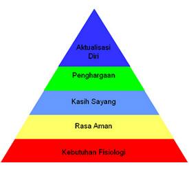 Index of imagecinta teori abraham maslowg ccuart Images